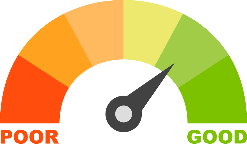 credit score range meter